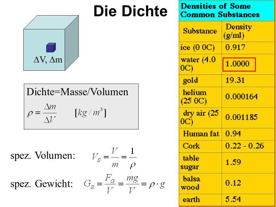 Die Dichte DV, Dm Dichte=Masse/Volumen spez. Volumen: spez. Gewicht: