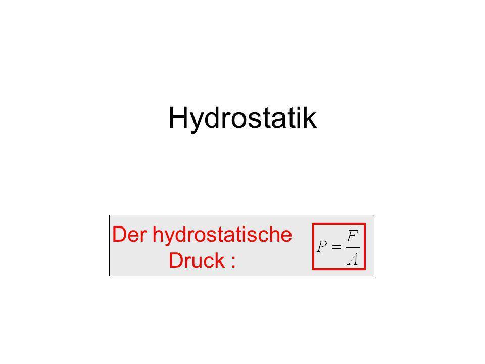 Der hydrostatische Druck :