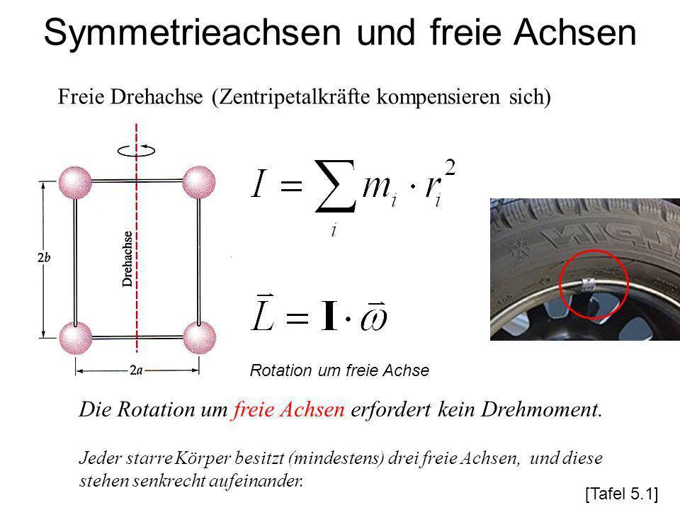 Symmetrieachsen und freie Achsen