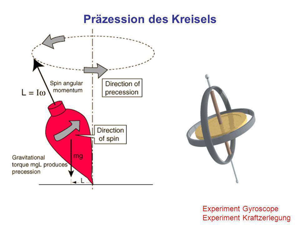 Präzession des Kreisels