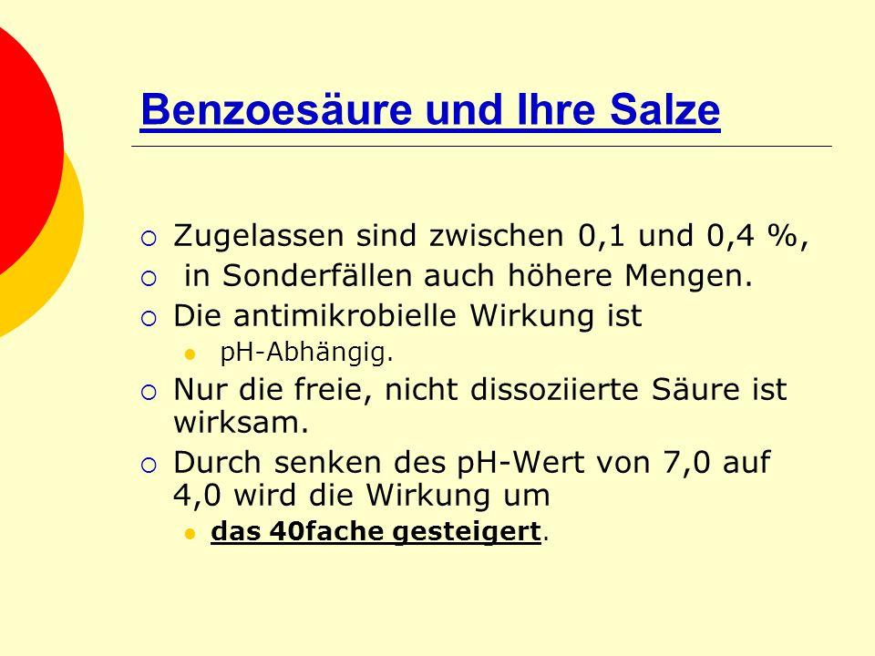 Benzoesäure und Ihre Salze