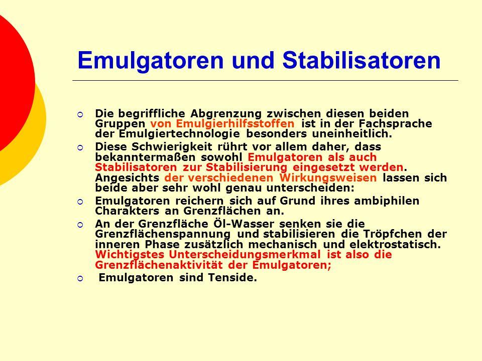 Emulgatoren und Stabilisatoren