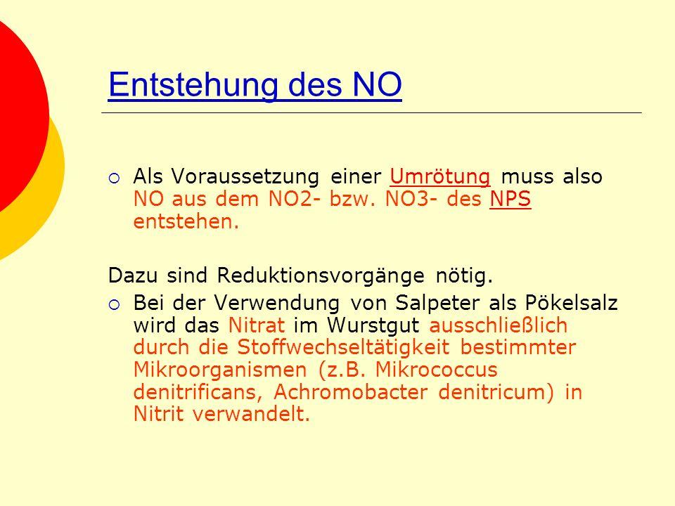 Entstehung des NO Als Voraussetzung einer Umrötung muss also NO aus dem NO2- bzw. NO3- des NPS entstehen.