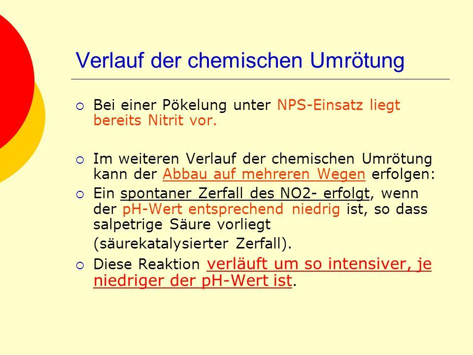 Verlauf der chemischen Umrötung