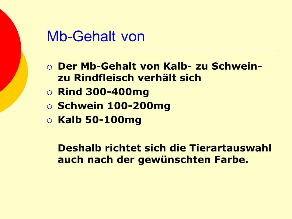 Mb-Gehalt von Der Mb-Gehalt von Kalb- zu Schwein- zu Rindfleisch verhält sich. Rind 300-400mg. Schwein 100-200mg.