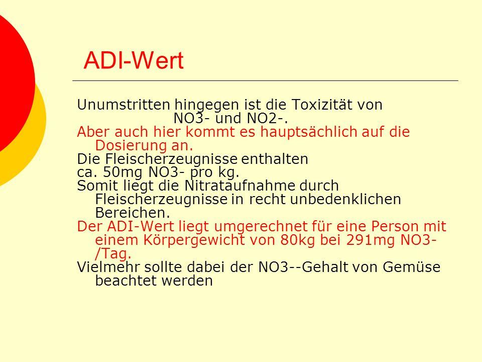 ADI-Wert Unumstritten hingegen ist die Toxizität von NO3- und NO2-.