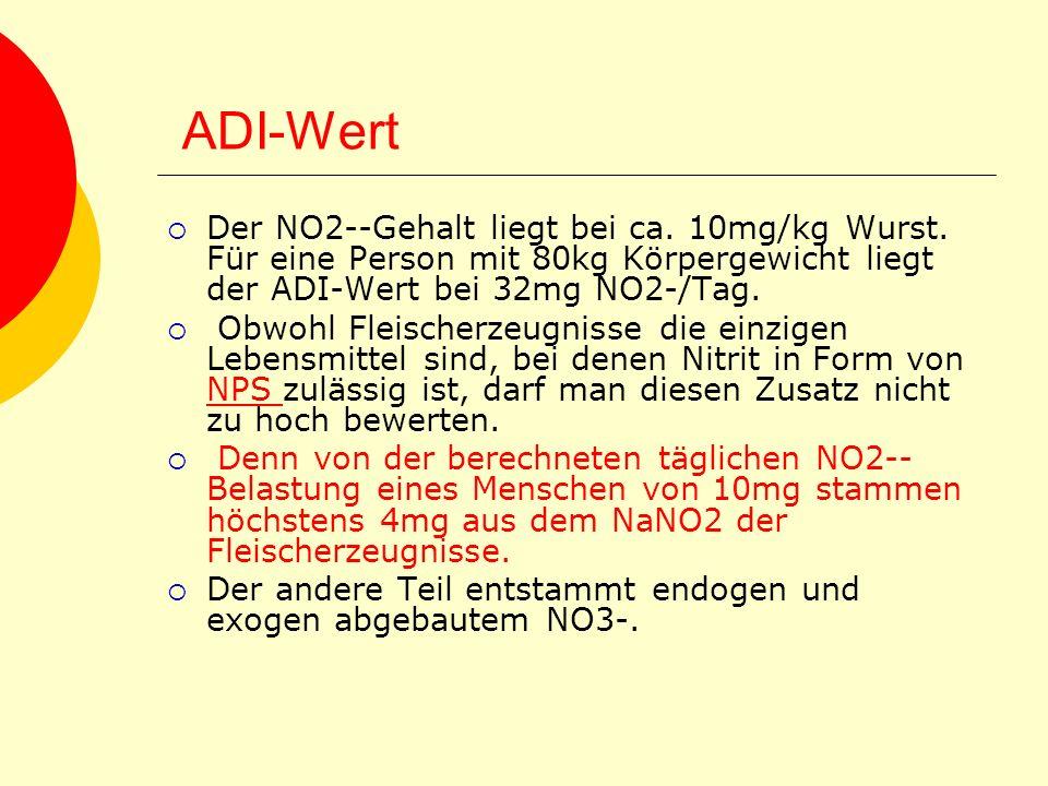ADI-Wert Der NO2--Gehalt liegt bei ca. 10mg/kg Wurst. Für eine Person mit 80kg Körpergewicht liegt der ADI-Wert bei 32mg NO2-/Tag.