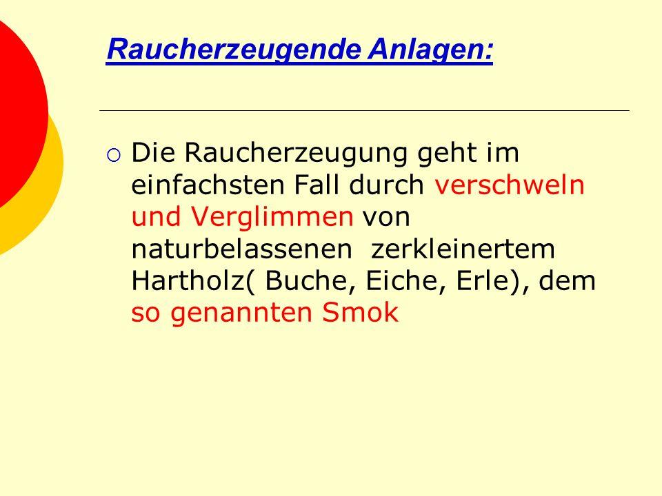 Raucherzeugende Anlagen: