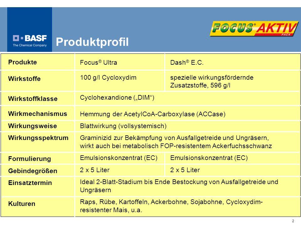 Produktprofil Produkte Focus® Ultra Dash® E.C. Wirkstoffe