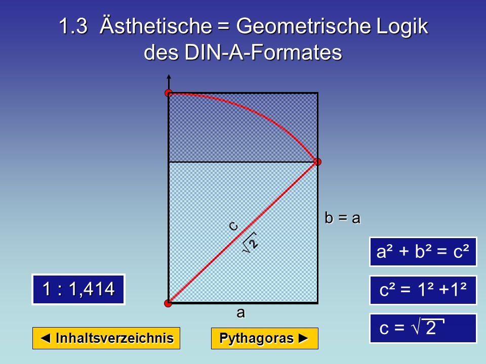 1.3 Ästhetische = Geometrische Logik