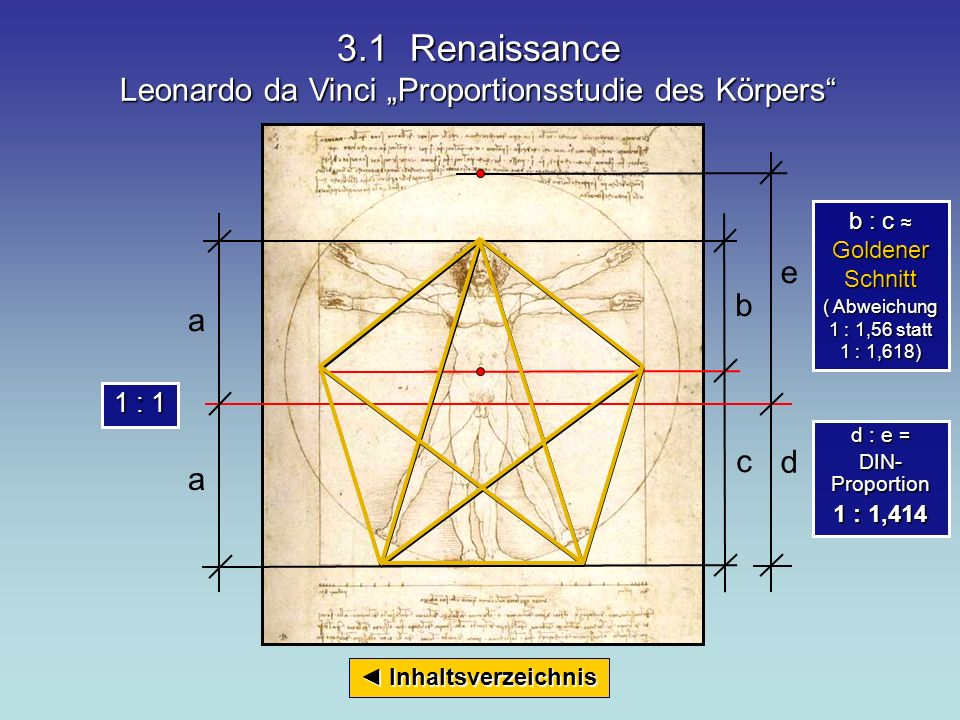 """Leonardo da Vinci """"Proportionsstudie des Körpers"""