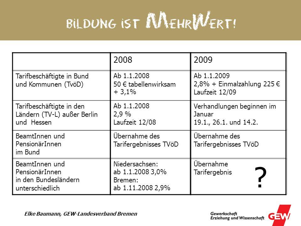 2008 2009 Tarifbeschäftigte in Bund und Kommunen (TvöD)