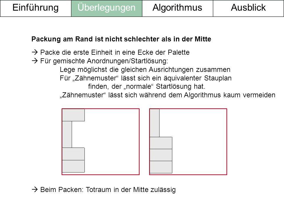 Einführung Überlegungen Algorithmus Ausblick