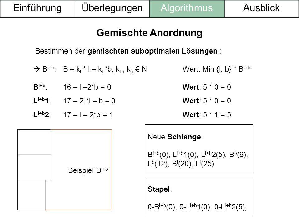 Einführung Überlegungen Algorithmus Ausblick Gemischte Anordnung