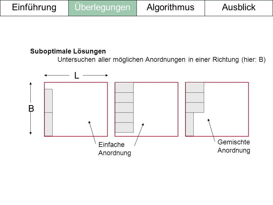Einführung Überlegungen Algorithmus Ausblick L B Suboptimale Lösungen
