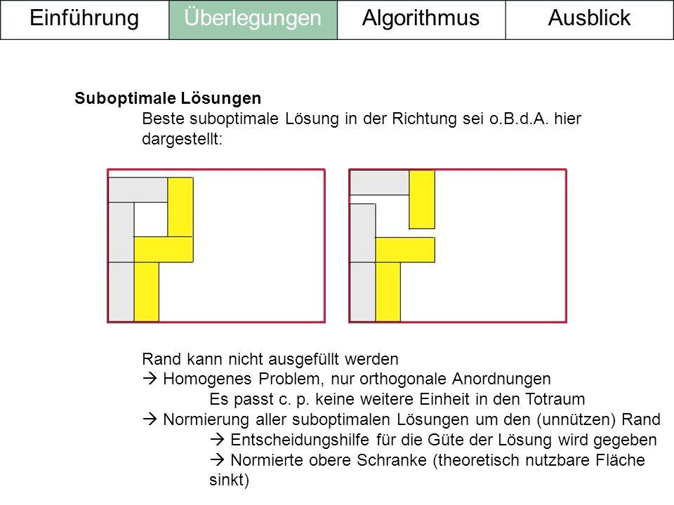 Einführung Überlegungen Algorithmus Ausblick Suboptimale Lösungen