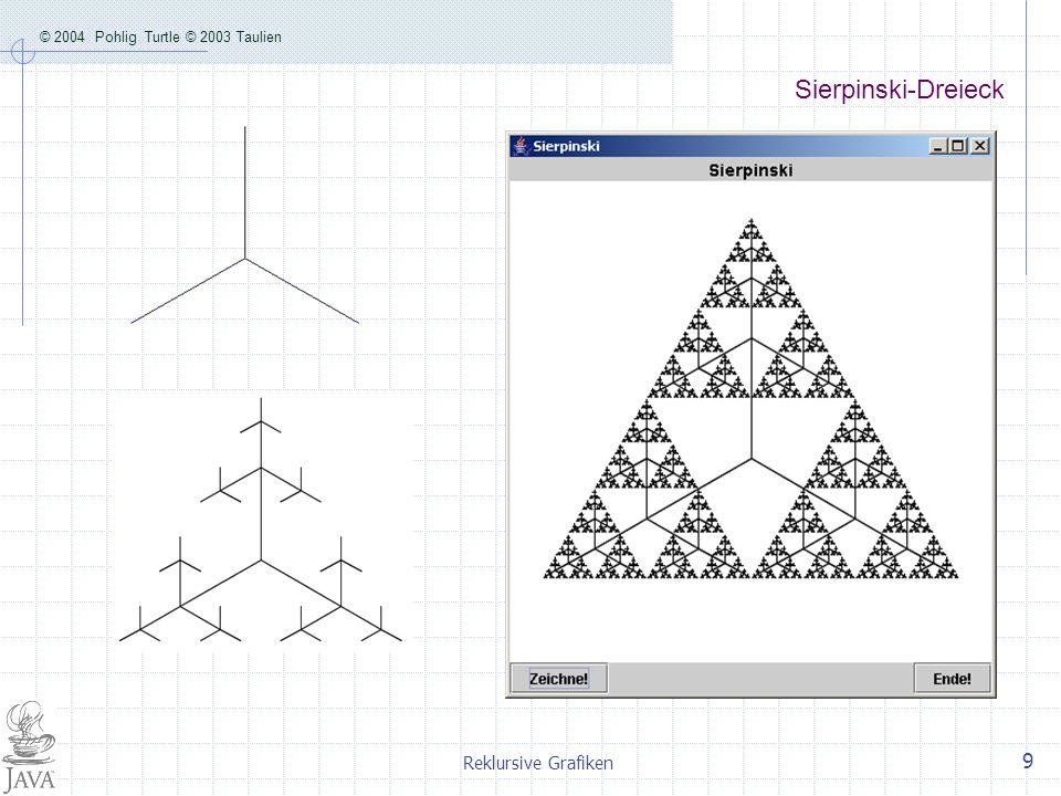 Sierpinski-Dreieck Reklursive Grafiken