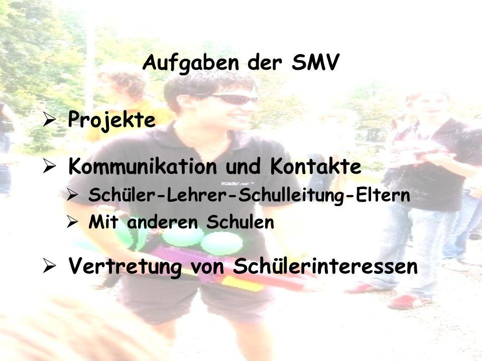 Kommunikation und Kontakte