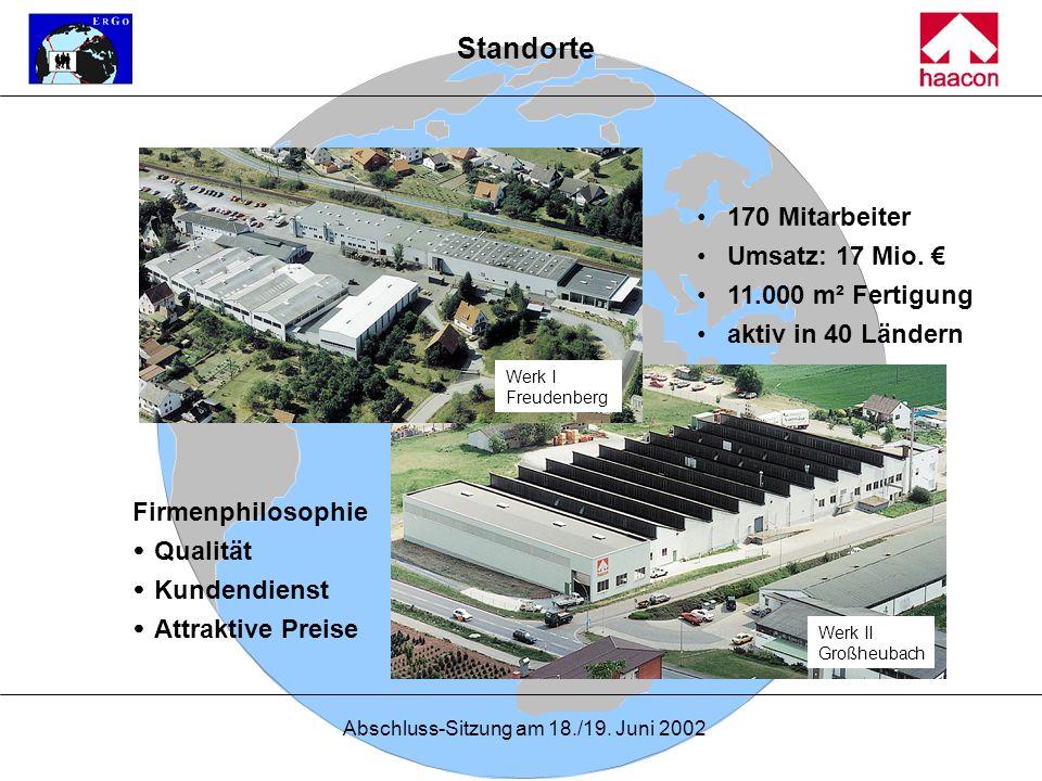 Standorte 170 Mitarbeiter Umsatz: 17 Mio. € 11.000 m² Fertigung