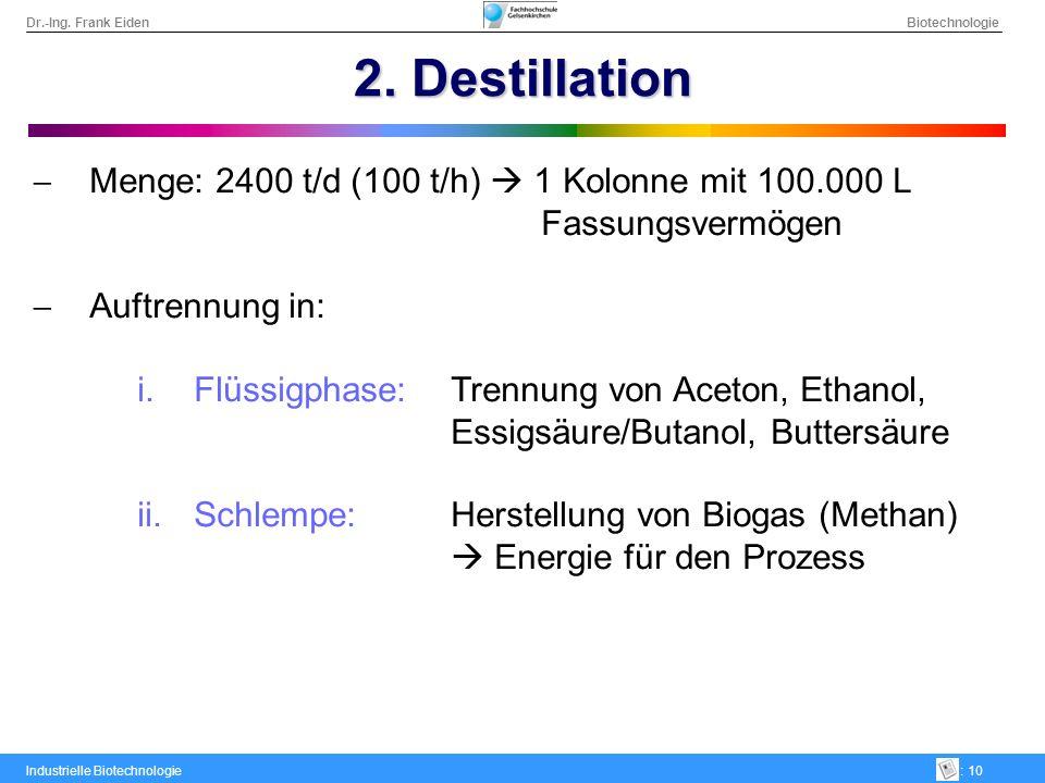 2. Destillation Menge: 2400 t/d (100 t/h)  1 Kolonne mit 100.000 L Fassungsvermögen.
