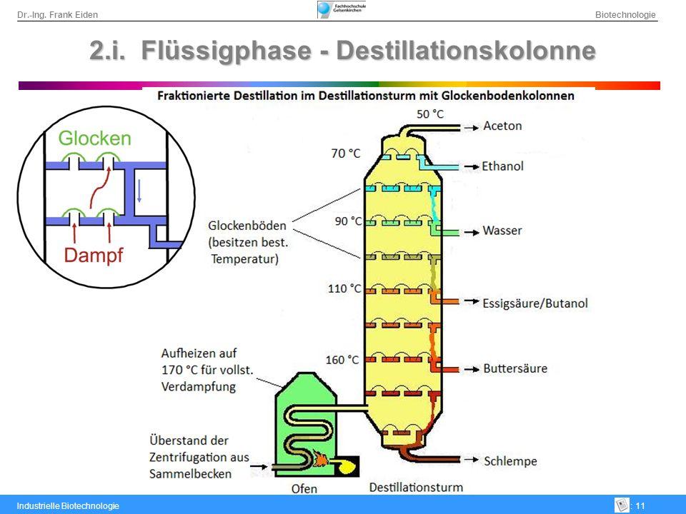 2.i. Flüssigphase - Destillationskolonne