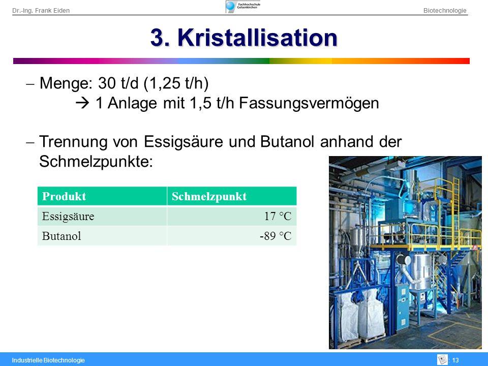 3. Kristallisation Menge: 30 t/d (1,25 t/h)