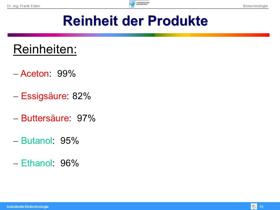 Reinheit der Produkte Reinheiten: Aceton: 99% Essigsäure: 82%