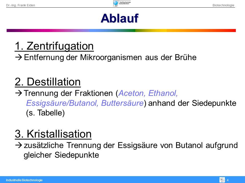 Ablauf 1. Zentrifugation 2. Destillation 3. Kristallisation