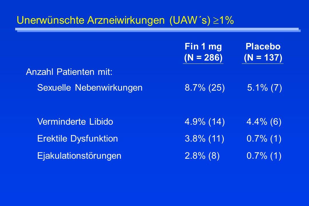 Unerwünschte Arzneiwirkungen (UAW´s) 1%