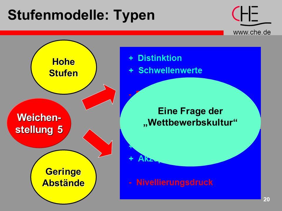Stufenmodelle: Typen Weichen- stellung 5 Hohe Stufen Eine Frage der