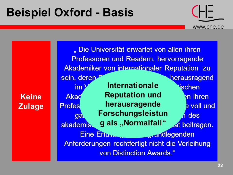 Beispiel Oxford - Basis