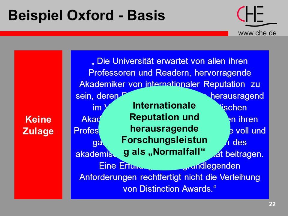 Beispiel Oxford - Basis