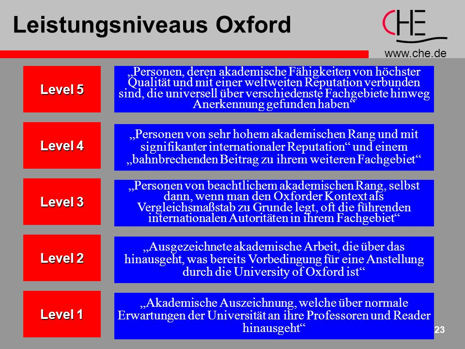 Leistungsniveaus Oxford