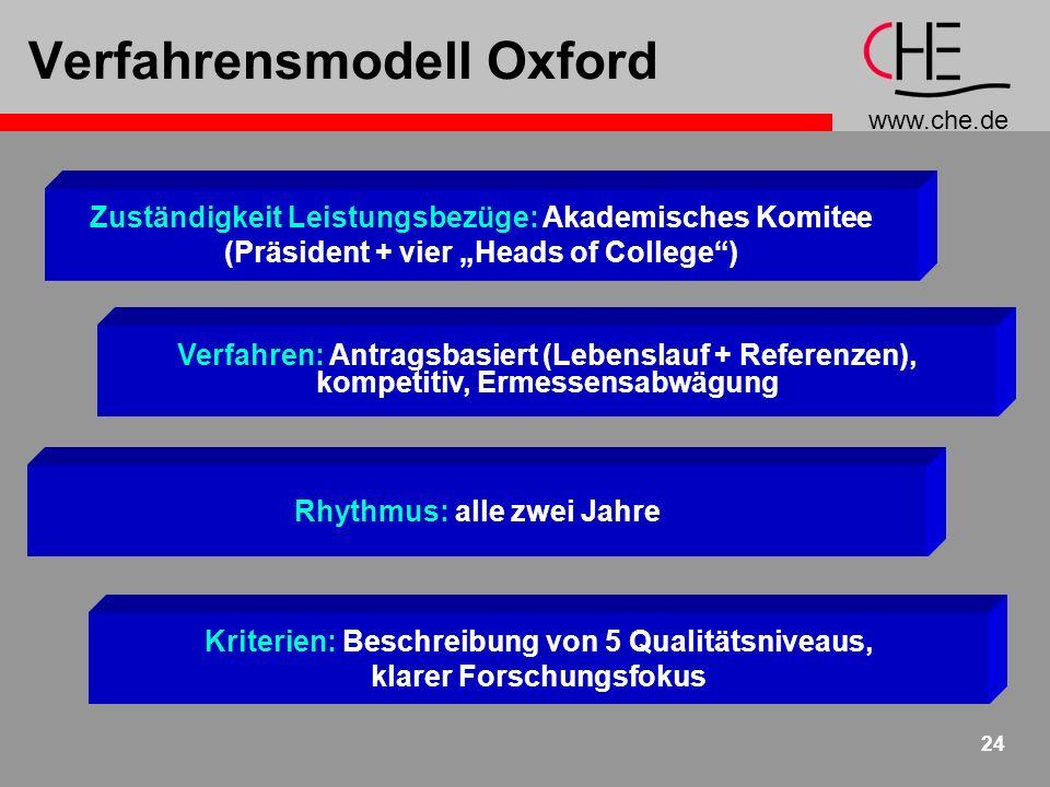 Verfahrensmodell Oxford