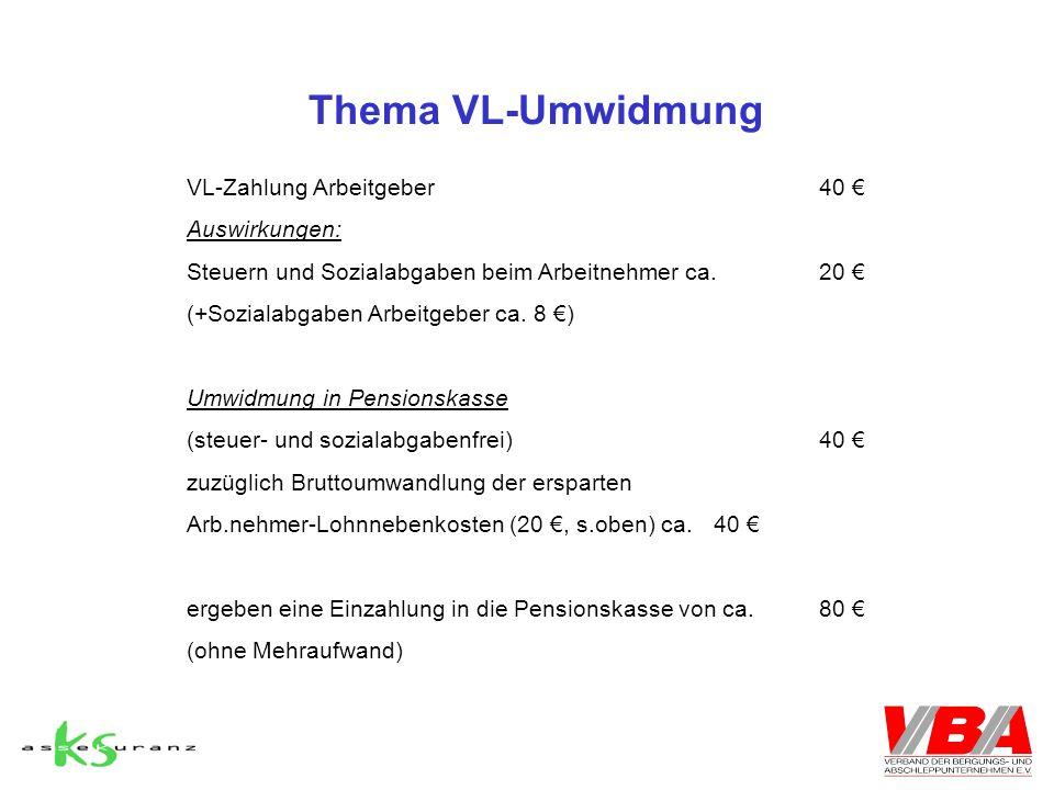Thema VL-Umwidmung VL-Zahlung Arbeitgeber 40 € Auswirkungen: