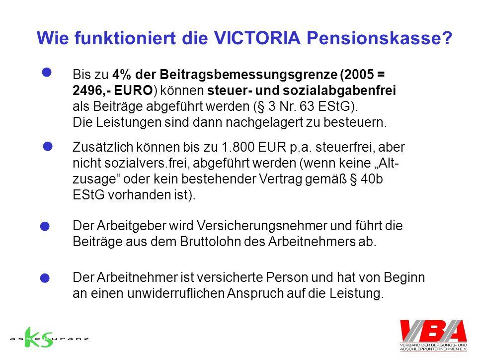 Wie funktioniert die VICTORIA Pensionskasse
