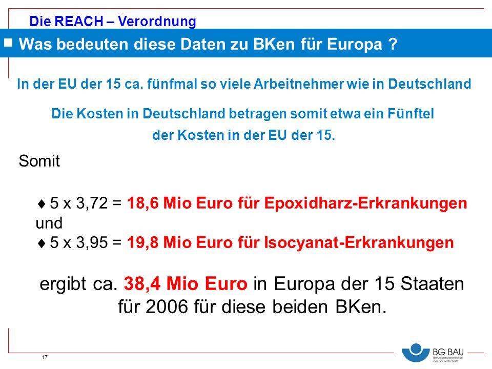 ergibt ca. 38,4 Mio Euro in Europa der 15 Staaten