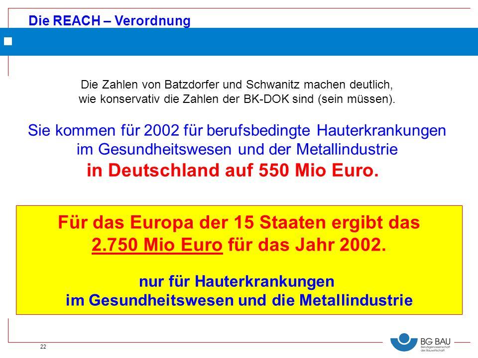 in Deutschland auf 550 Mio Euro.
