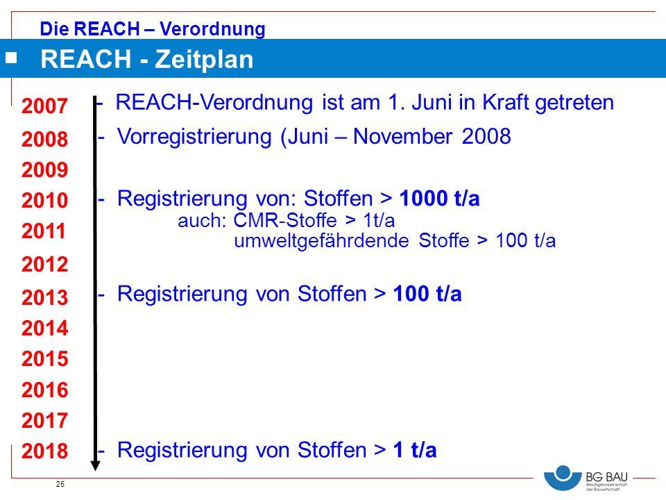 REACH - Zeitplan - REACH-Verordnung ist am 1. Juni in Kraft getreten