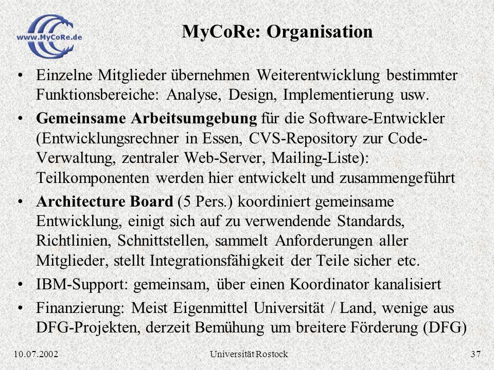 MyCoRe: Organisation Einzelne Mitglieder übernehmen Weiterentwicklung bestimmter Funktionsbereiche: Analyse, Design, Implementierung usw.