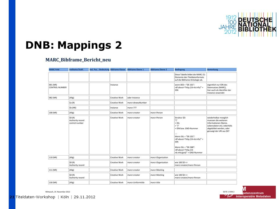 21 DNB: Mappings 2 Titeldaten-Workshop | Köln | 29.11.2012