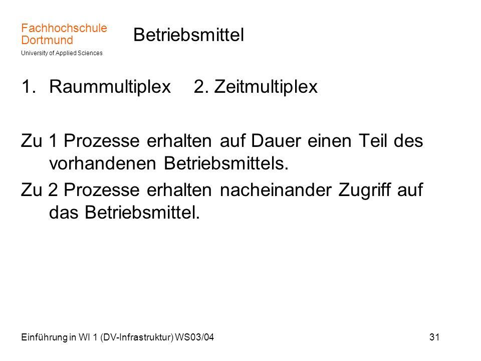 Raummultiplex 2. Zeitmultiplex