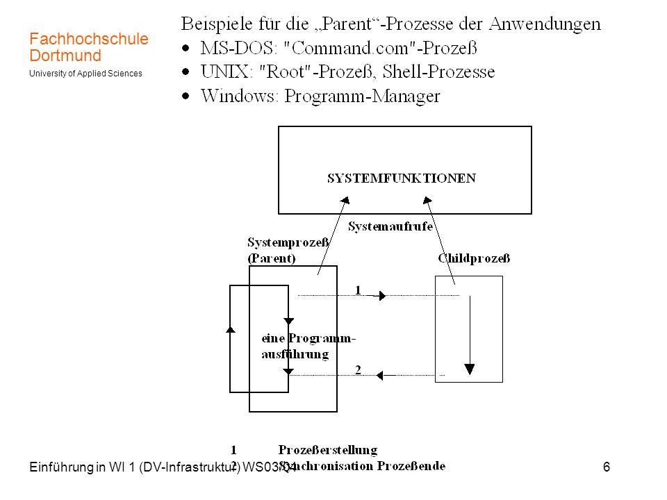 Einführung in WI 1 (DV-Infrastruktur) WS03/04