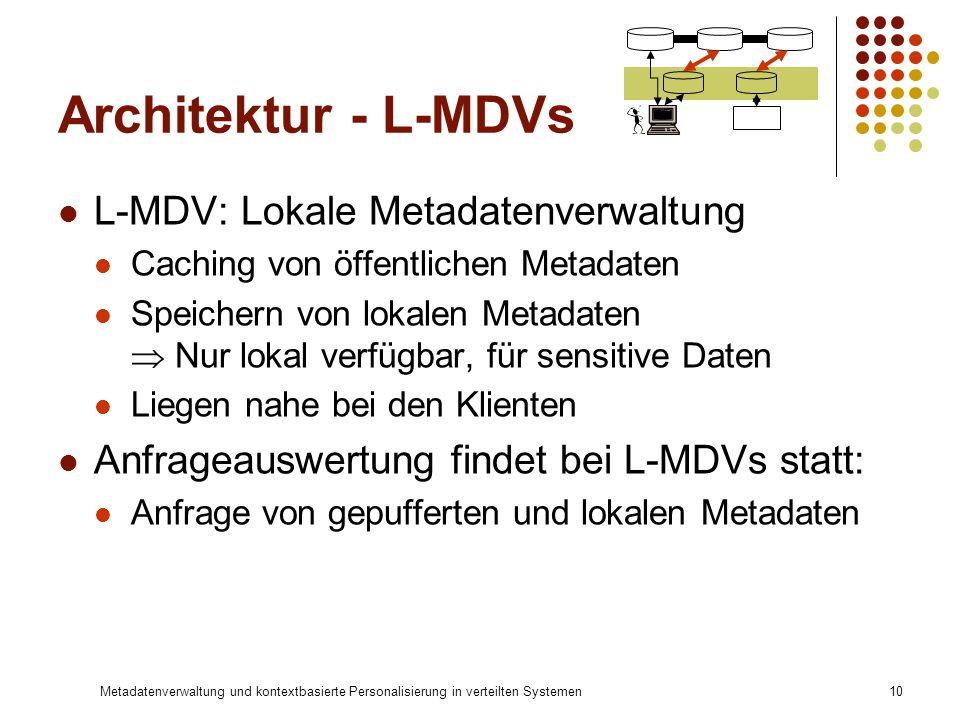 Architektur - L-MDVs L-MDV: Lokale Metadatenverwaltung