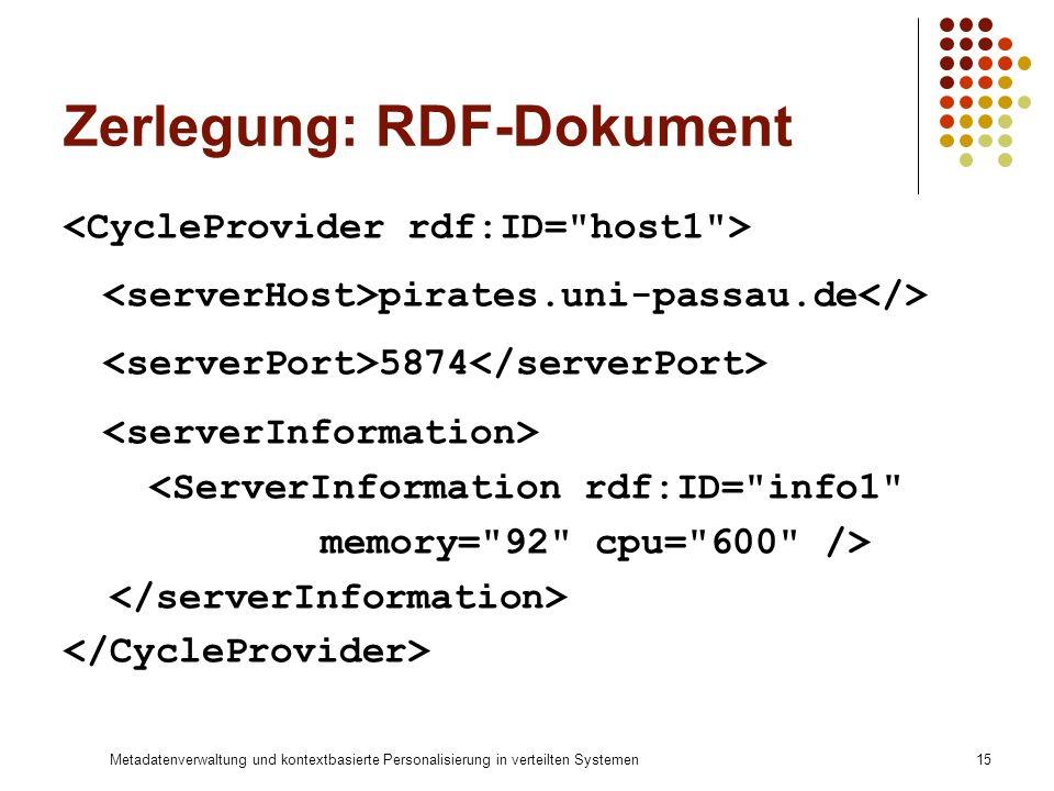 Zerlegung: RDF-Dokument