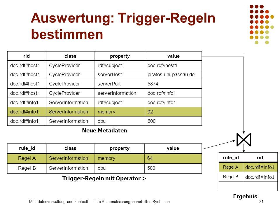 Auswertung: Trigger-Regeln bestimmen