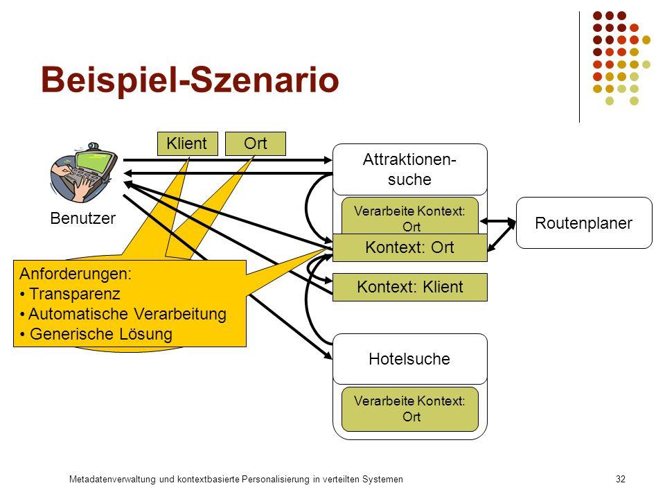 Beispiel-Szenario Klient Ort Attraktionen- suche Attraktionen- suche