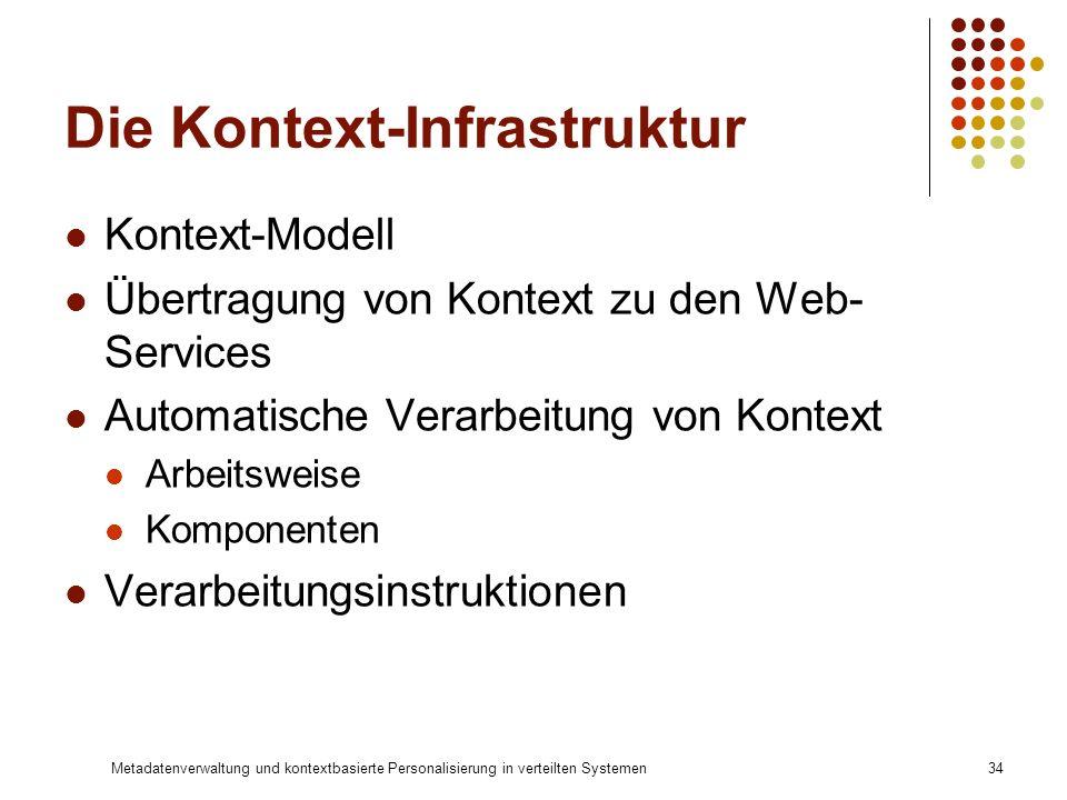 Die Kontext-Infrastruktur
