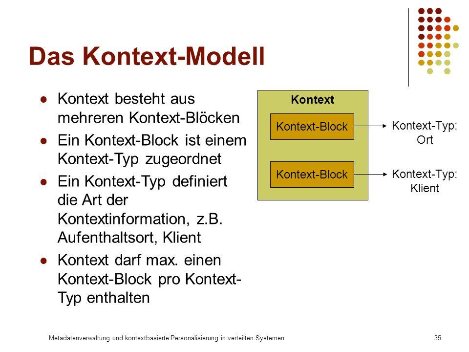Das Kontext-Modell Kontext besteht aus mehreren Kontext-Blöcken