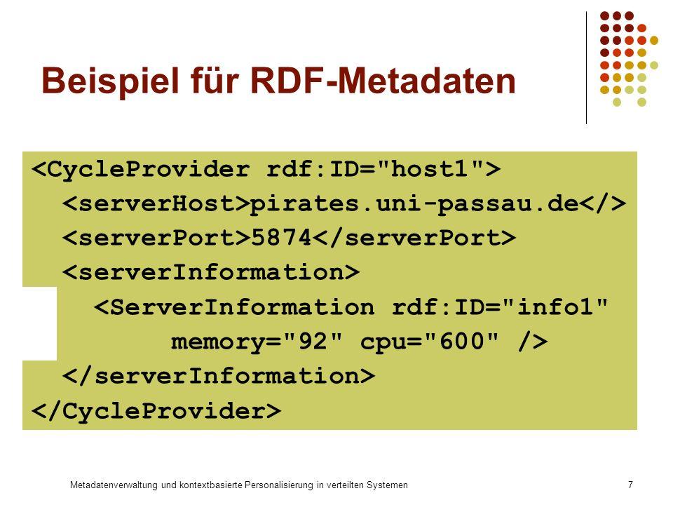 Beispiel für RDF-Metadaten